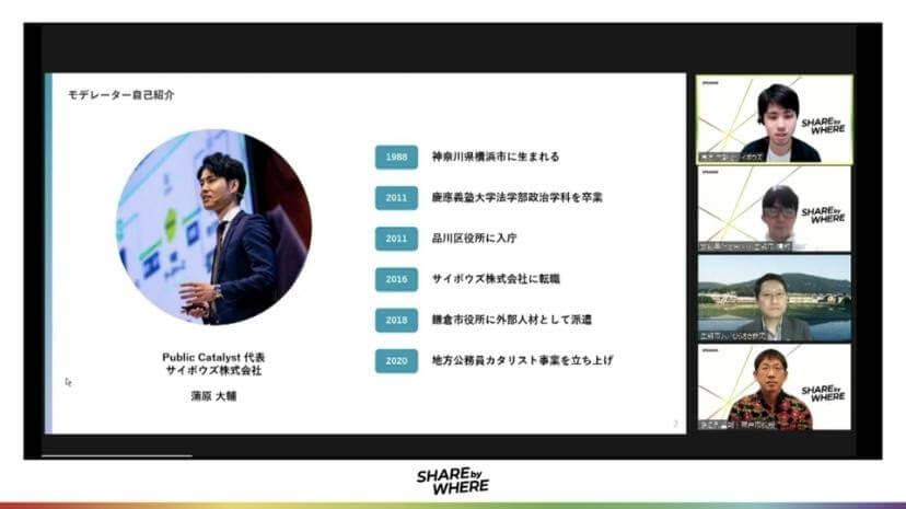 写真右上> 蒲原 大輔(Daisuke Kanbara) 株式会社サイボウズ / 2011年、品川区役所に入庁。約5年半、人事、産業振興の業務に従事。2016年にサイボウズ株式会社に転職。2018年には外部人材として鎌倉市役所の「働き方改革フェロー」として派遣。副業として2020年「地方公務員カタリスト」事業をスタート。