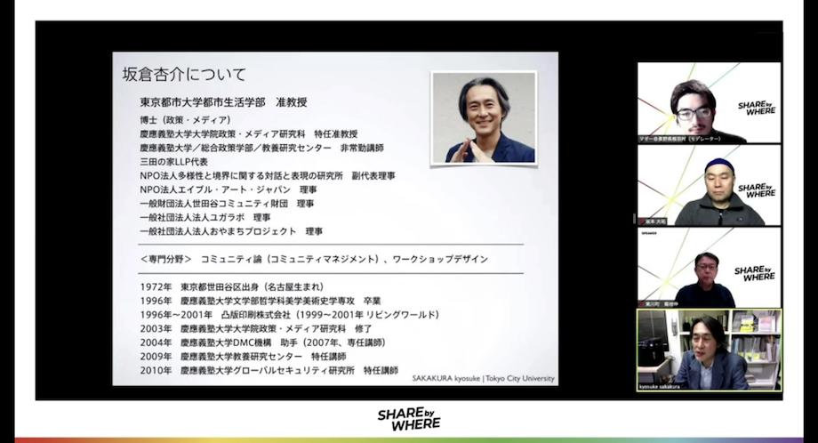 写真右下> 坂倉 杏介(Sakakura Kyousuke)氏 東京都市大学 都市生活学部 准教授 / コミュニティマネジメント研究。地域コミュニティの拠点「芝の家」や大学地域連携の人材育成事業「ご近所イノベーション学校」の運営などを通じ、地域づくりのプロジェクトに多く携わる。2014年からは「24時間トークカフェ」を定期的に開催し、2019年からは「一般社団法人おやまちプロジェクト」の理事を務める。